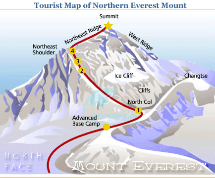 Mt Everest , Qomolangma, Mountain Everest, Tibet