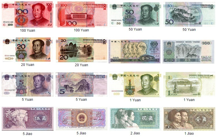 China's Currency